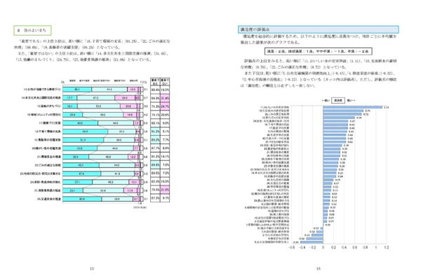 analysis1-2